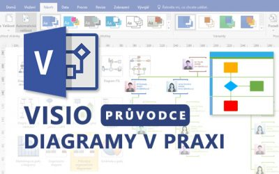 Visio - diagramy v praxi