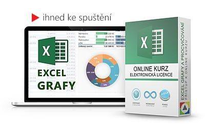 Excel - Grafy