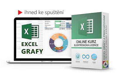 Excel – Grafy